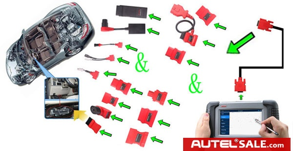 Autel MaxiDAS DS708 Program Keys for 2012 VE Holden