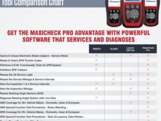 Maxicheck comparison