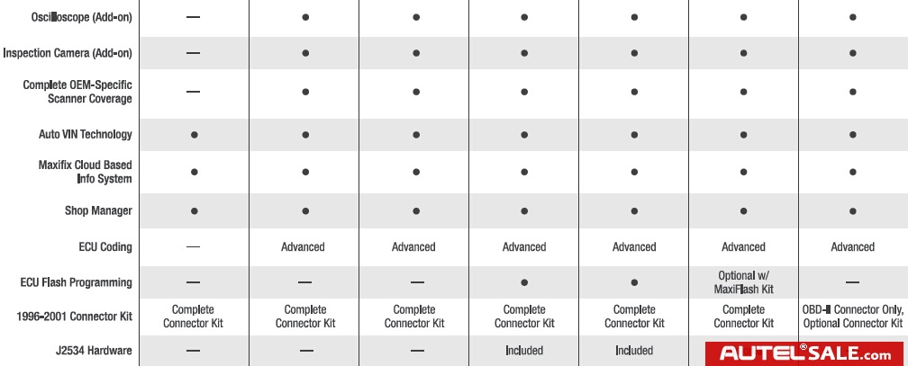autel-scanner-comparison-2